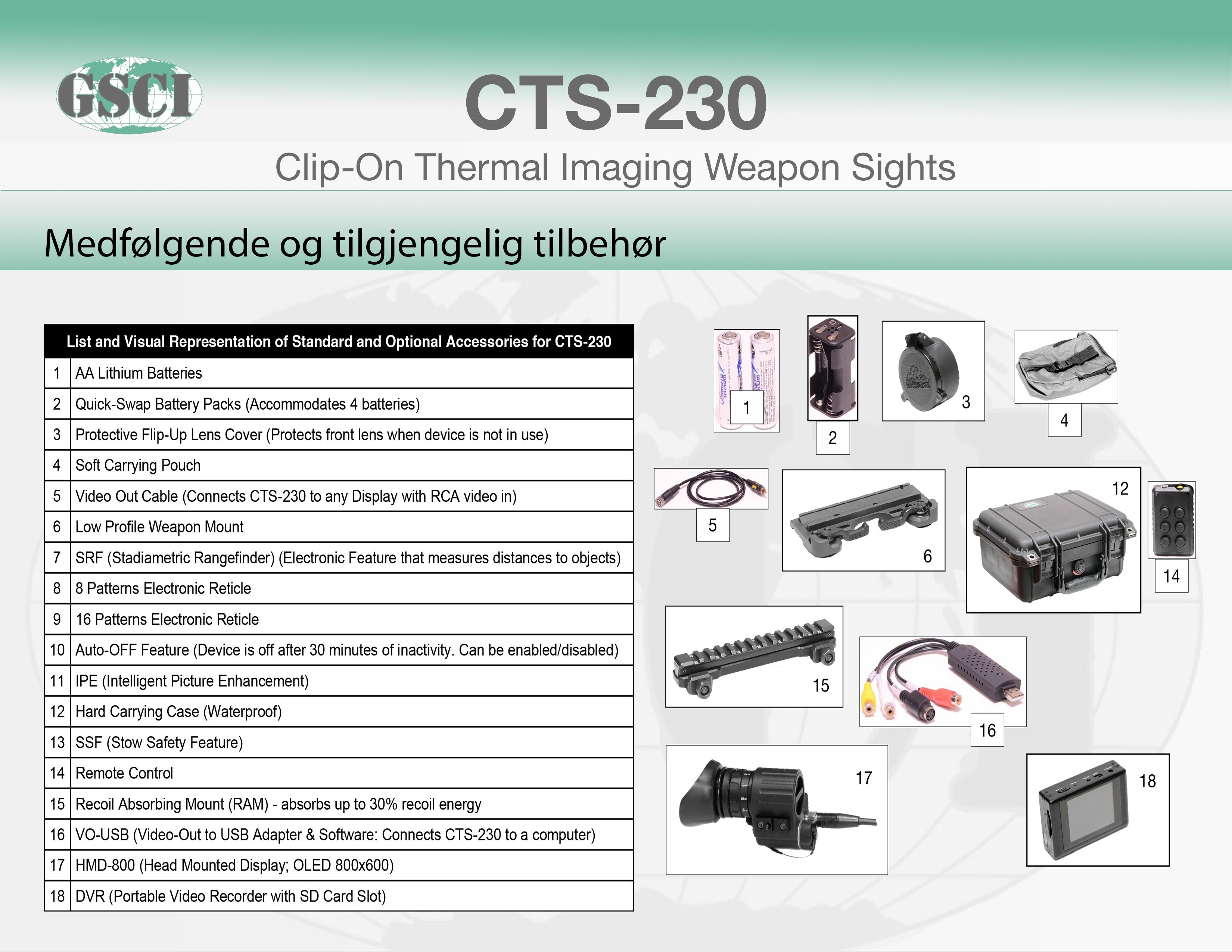 CTS-2030-medfølgende tilbehør